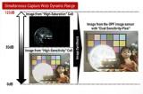 Panasonic predstavuje prevratn� technol�giu fotografick�ho sn�ma�a CMOS na organickej b�ze